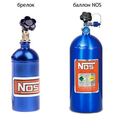 Брелок закись азота NOS, купить брелок в виде баллона Nitrous Oxide System